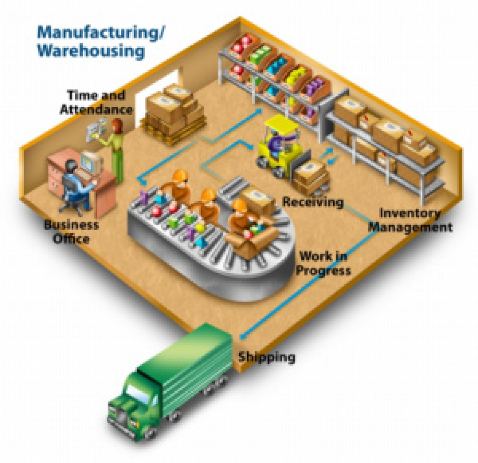 Light Manufacturing